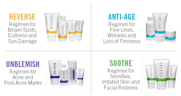 Do Rodan and Fields Products Really Work?